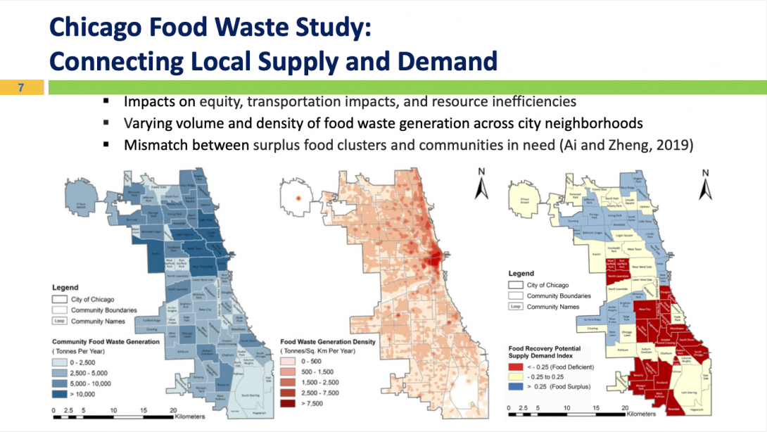 Chicago food waste study maps